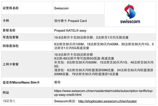 欧洲旅游手机电话SIM卡